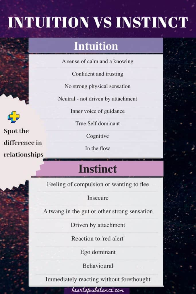 how to tell the difference between fear and intuition